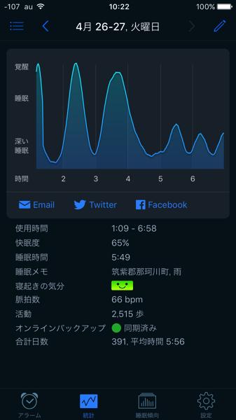 快眠度の画像