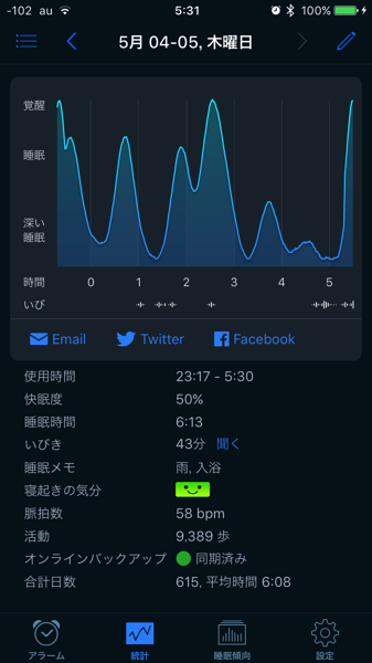 睡眠記録の画像