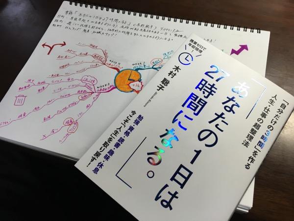 書籍「あなたの1日は27時間になる」のイメージ画像