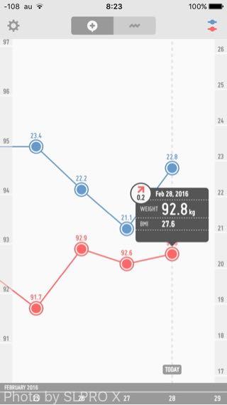 体重の増減の画像
