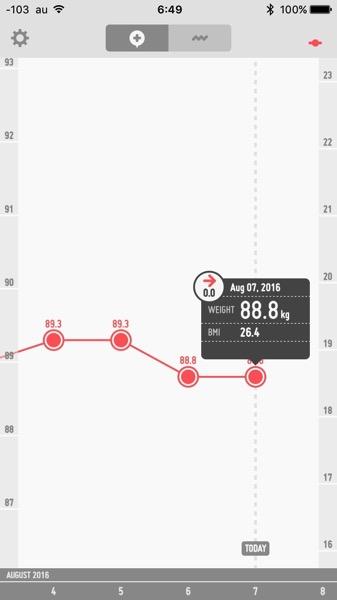 体重の変化の画像